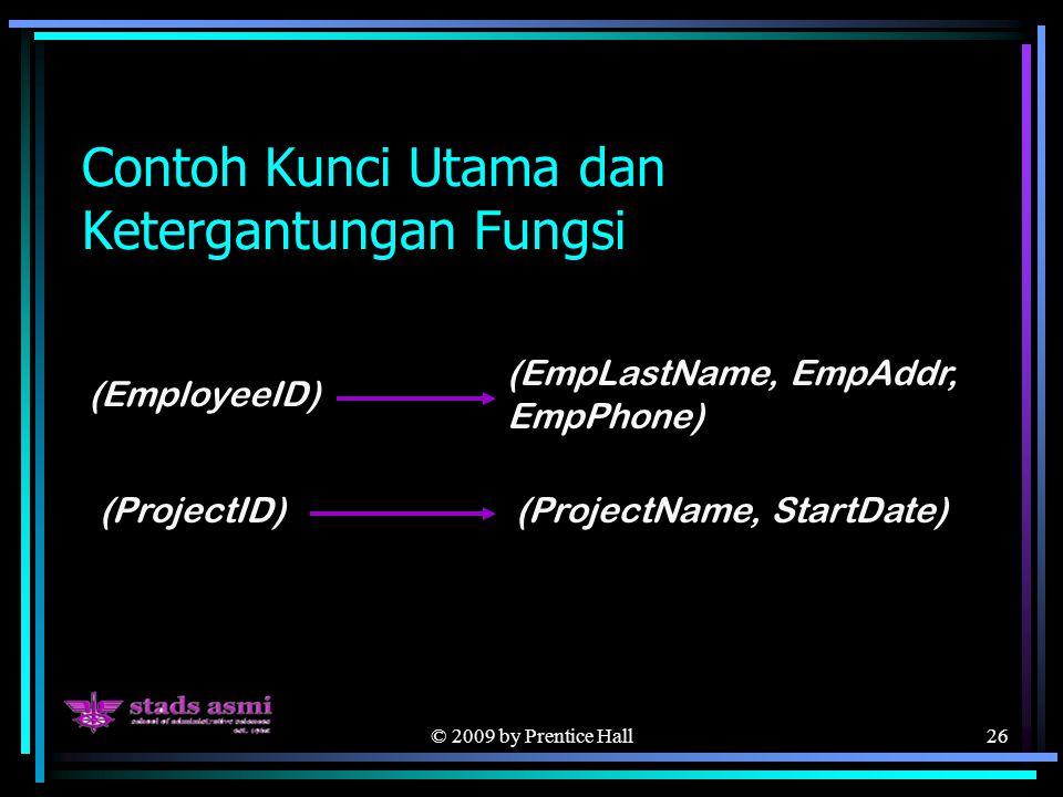 © 2009 by Prentice Hall26 Contoh Kunci Utama dan Ketergantungan Fungsi (EmployeeID) (EmpLastName, EmpAddr, EmpPhone) (ProjectID)(ProjectName, StartDate)