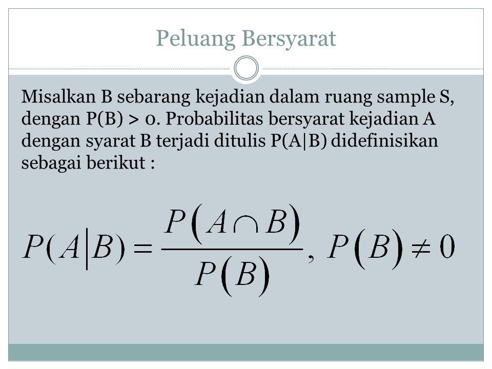 Peluang Bersyarat Misalkan B sebarang kejadian dalam ruang sample S, dengan P(B) > 0. Probabilitas bersyarat kejadian A dengan syarat B terjadi dituli