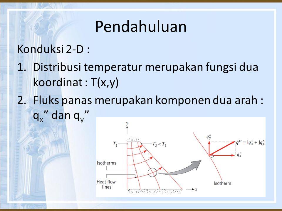 Sebuah padatan prismatik terjadi konduksi dua dimensi dengan 2 permukaan terisolasi dan dan 2 permukaan lainnya dipertahankan mempunyai temperatur berbeda (T1 > T2), maka pindah panas terjadi dari permukaan 1 ke 2 Fluks panas merupakan vektor yang tegak lurus terhadap temperatur konstan (isoterm), yang merupakan resultan komponen x dan y.