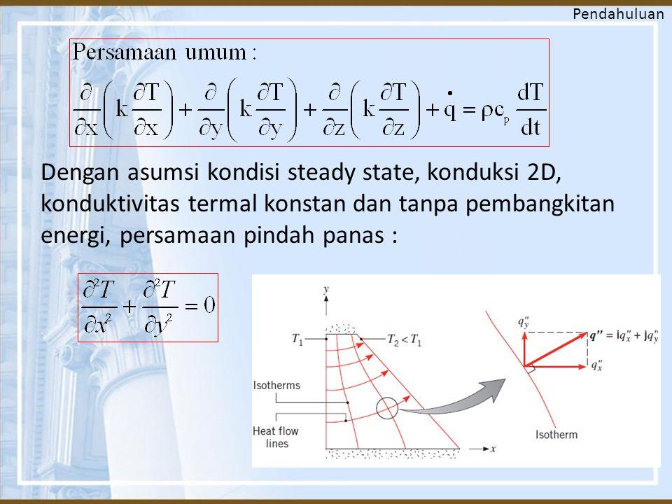 Metode penyelesaian Metode penyelesaian : 1.Analitis (metode pemisahan variabel)  terbatas untuk geometri sederhana dan kondisi batas 2.Grafis  perkiraan cepat untuk distribusi temperatur, hanya untuk konduksi 2-D pada kondisi adiabatis dan isotemal 3.Numerik (Finite-Difference, Finite Element atau elemen batas)  pendekatan yang paling banyak digunakan untuk semua tingkat kesulitan, dapat digunakan untuk konduksi 2-D atau 3-D