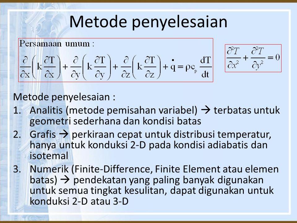 Metode Analis : Metode pemisahan variabel Diasumsikan bahwa T 1 dan T 2 dijaga konstan dan T 2 ≠T 1, serta pindah panas dari permukaan diabaikan dan terjadi pada arah x dan y, distribusi temperaturnya, T(x,y) : Pada kondisi batas : θ (0,y) = 0 dan θ (x,0) = 0 θ (L,y) = 0 dan θ (x,W) = 1