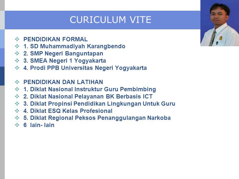 CURICULUM VITE  PENDIDIKAN FORMAL  1. SD Muhammadiyah Karangbendo  2. SMP Negeri Banguntapan  3. SMEA Negeri 1 Yogyakarta  4. Prodi PPB Universit