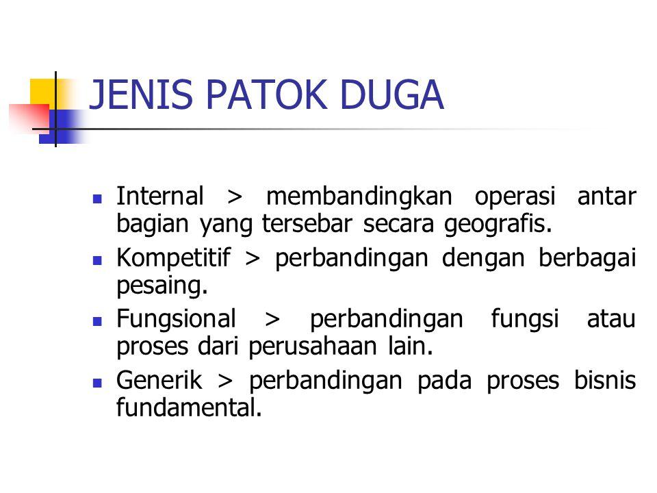 JENIS PATOK DUGA Internal > membandingkan operasi antar bagian yang tersebar secara geografis. Kompetitif > perbandingan dengan berbagai pesaing. Fung