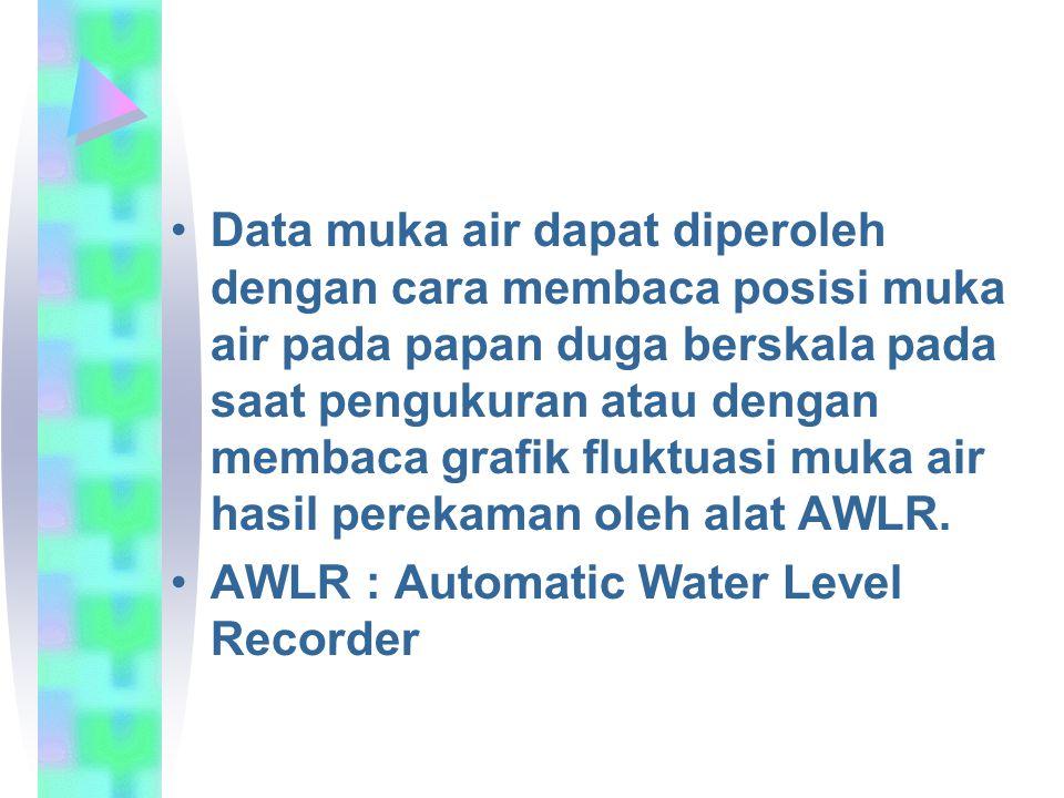 Data muka air dapat diperoleh dengan cara membaca posisi muka air pada papan duga berskala pada saat pengukuran atau dengan membaca grafik fluktuasi m