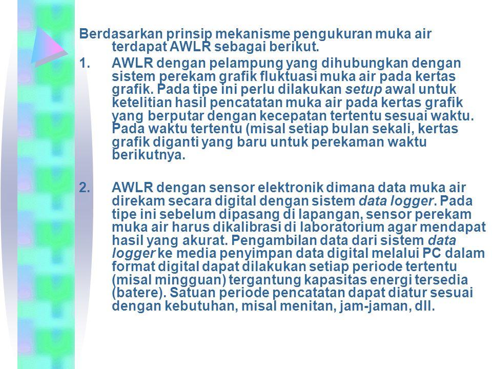 Berdasarkan prinsip mekanisme pengukuran muka air terdapat AWLR sebagai berikut. 1.AWLR dengan pelampung yang dihubungkan dengan sistem perekam grafik