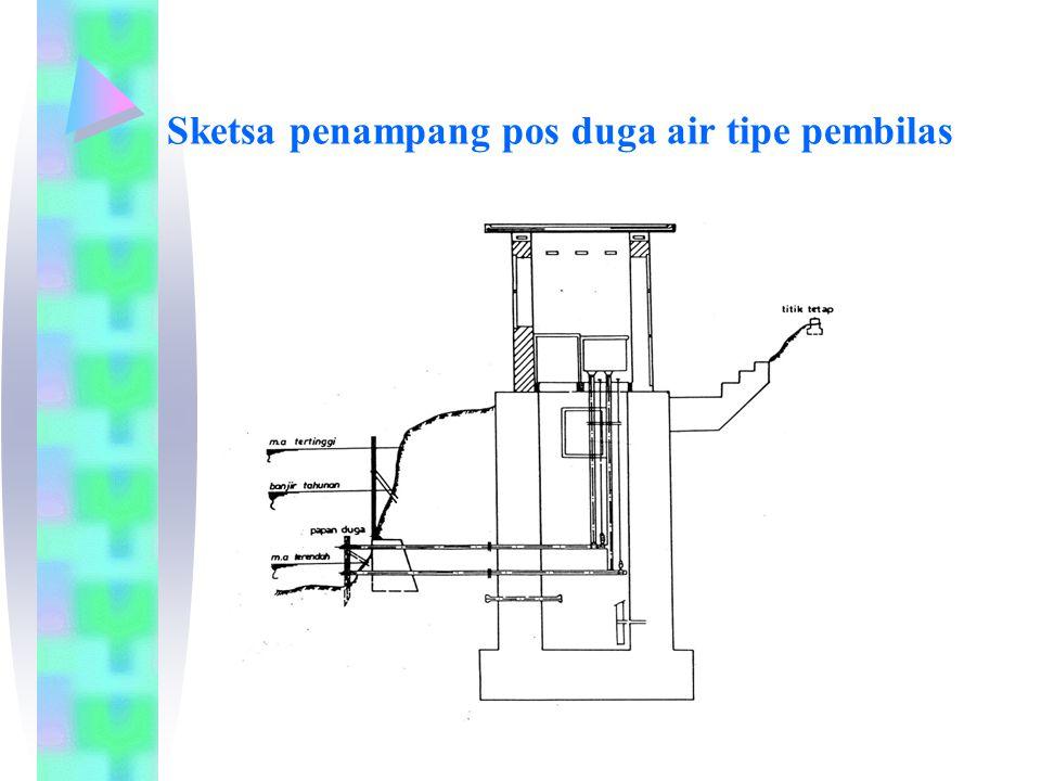 Sketsa penampang pos duga air tipe pembilas