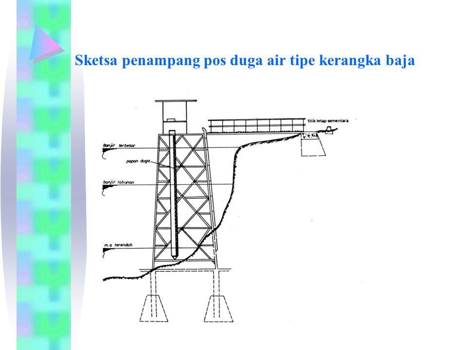 Sketsa penampang pos duga air tipe kerangka baja