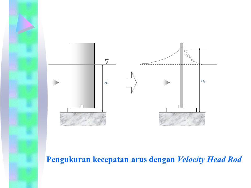 Pengukuran kecepatan arus dengan Velocity Head Rod H1H1 H2H2