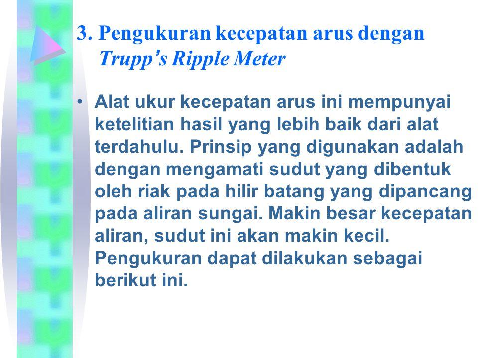 3. Pengukuran kecepatan arus dengan Trupp ' s Ripple Meter Alat ukur kecepatan arus ini mempunyai ketelitian hasil yang lebih baik dari alat terdahulu