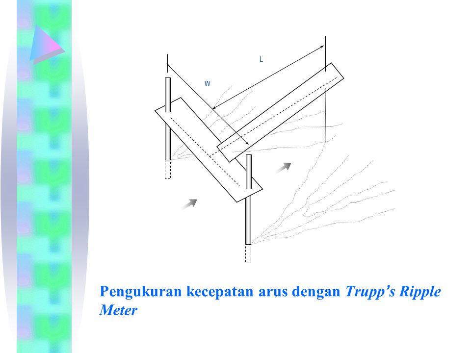 Pengukuran kecepatan arus dengan Trupp ' s Ripple Meter W L