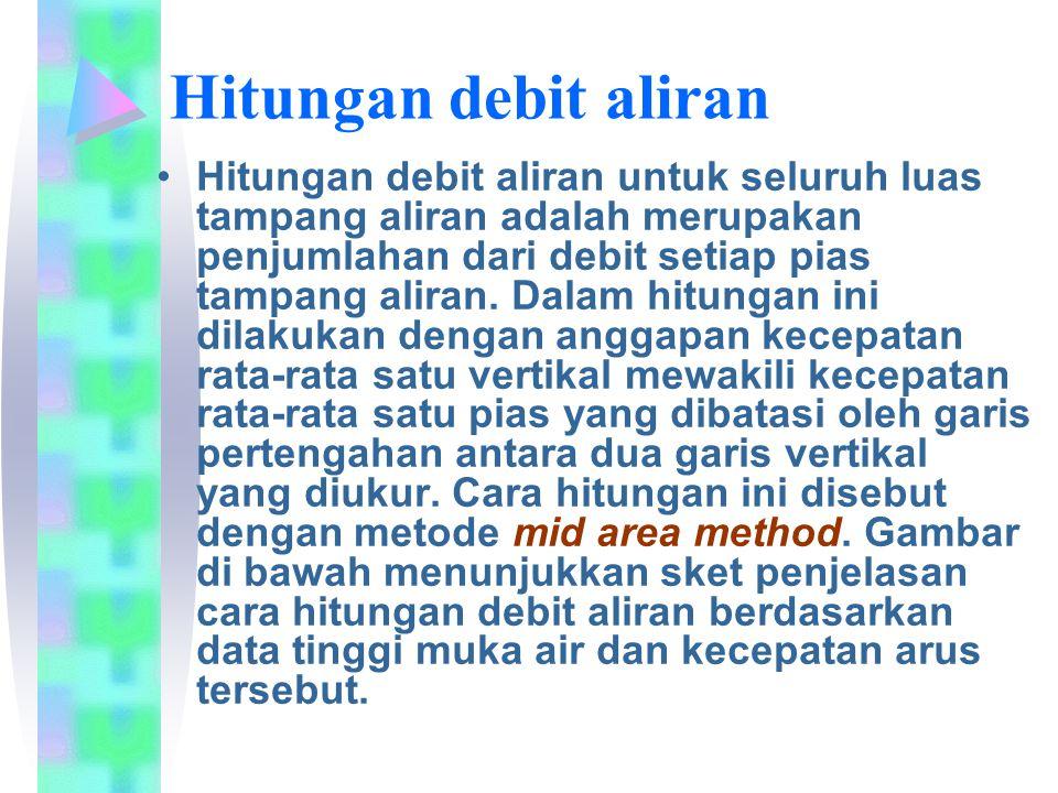 Hitungan debit aliran Hitungan debit aliran untuk seluruh luas tampang aliran adalah merupakan penjumlahan dari debit setiap pias tampang aliran. Dala