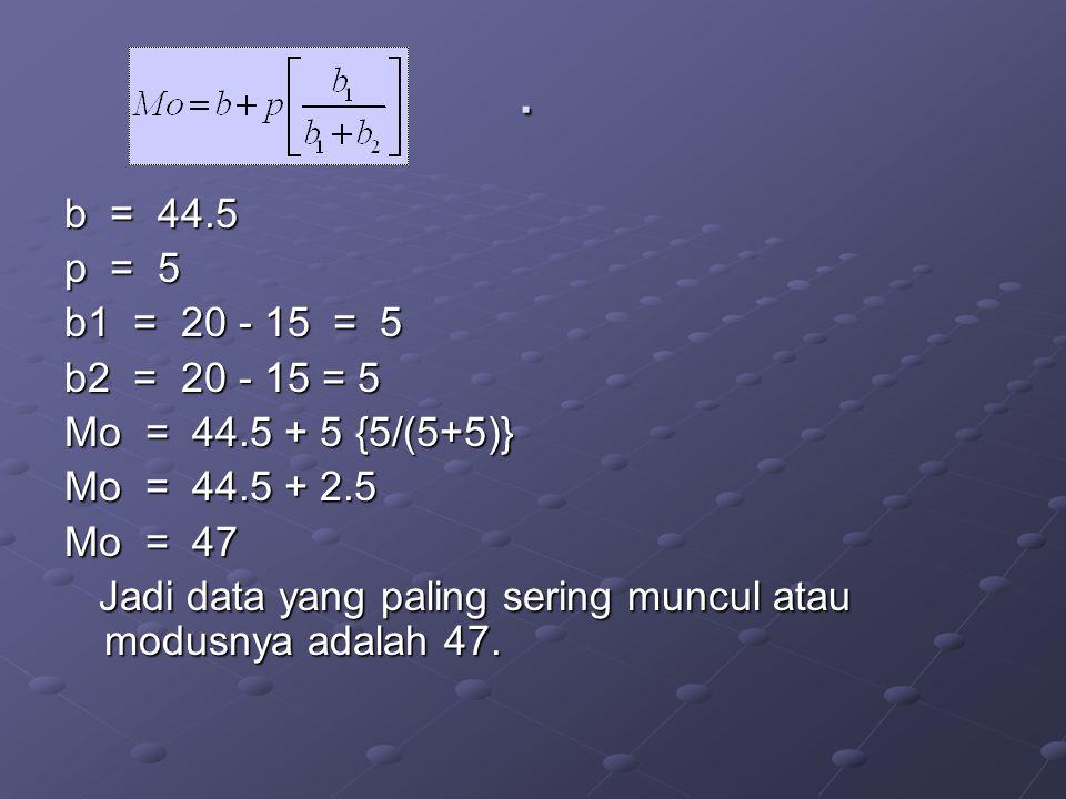 . b = 44.5 p = 5 b1 = 20 - 15 = 5 b2 = 20 - 15 = 5 Mo = 44.5 + 5 {5/(5+5)} Mo = 44.5 + 2.5 Mo = 47 Jadi data yang paling sering muncul atau modusnya a