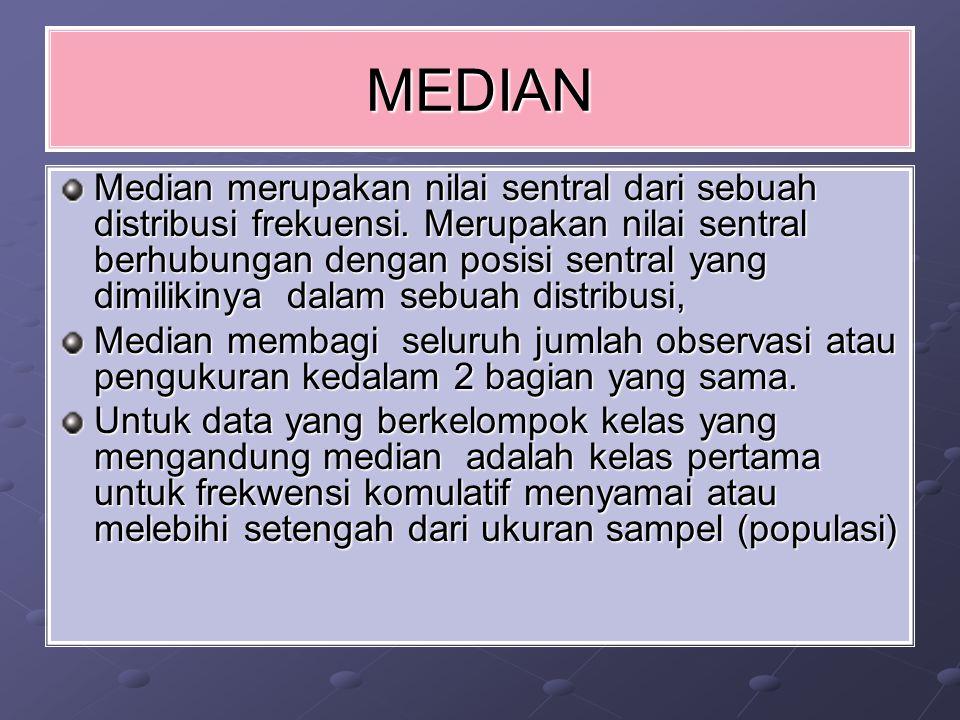 MEDIAN Median merupakan nilai sentral dari sebuah distribusi frekuensi. Merupakan nilai sentral berhubungan dengan posisi sentral yang dimilikinya dal