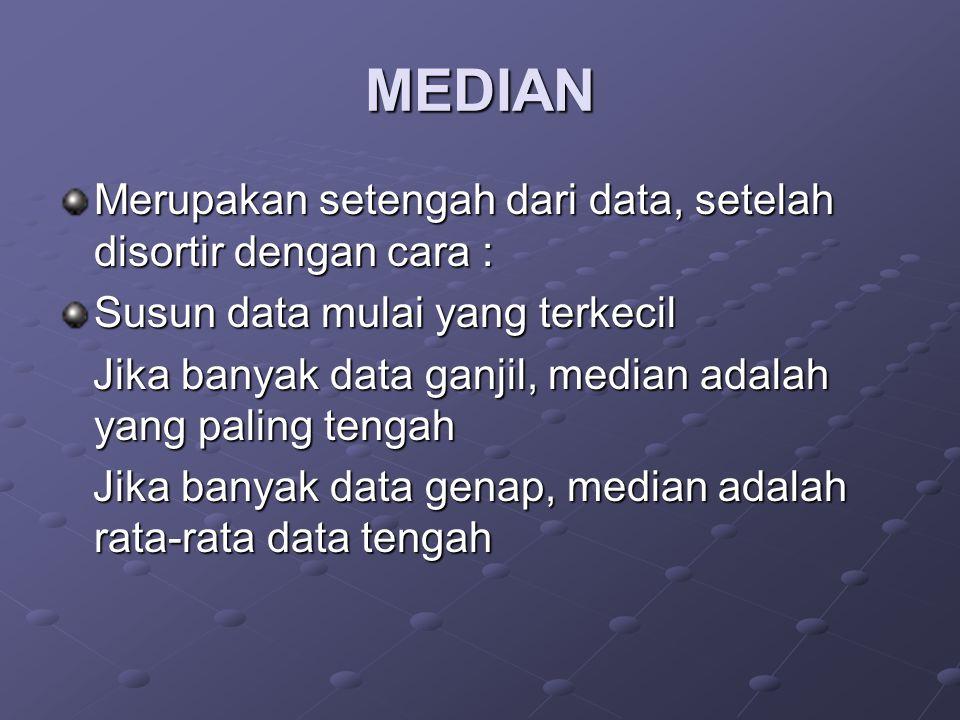 MEDIAN Merupakan setengah dari data, setelah disortir dengan cara : Susun data mulai yang terkecil Jika banyak data ganjil, median adalah yang paling