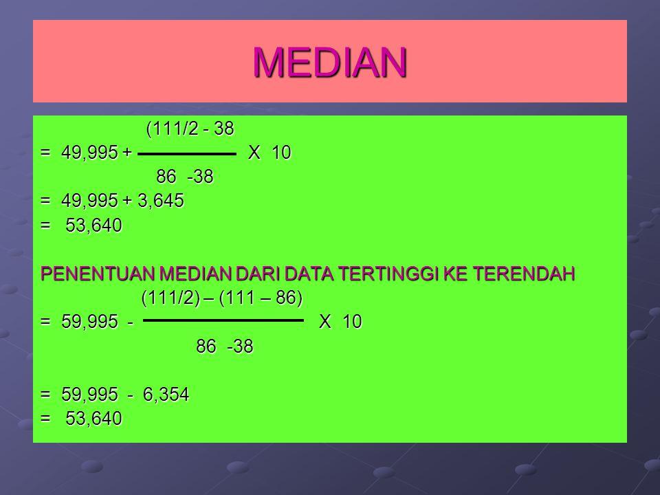 MEDIAN (111/2 - 38 (111/2 - 38 = 49,995 + X 10 86 -38 86 -38 = 49,995 + 3,645 = 53,640 PENENTUAN MEDIAN DARI DATA TERTINGGI KE TERENDAH (111/2) – (111