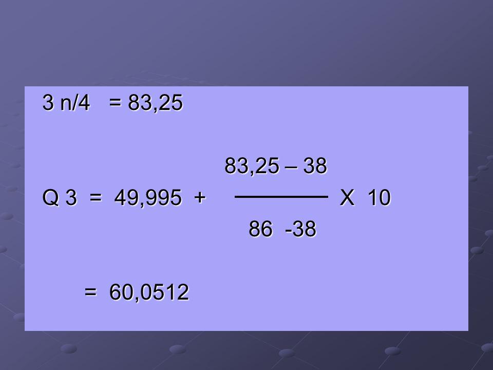 3 n/4 = 83,25 3 n/4 = 83,25 83,25 – 38 83,25 – 38 Q 3 = 49,995 + X 10 Q 3 = 49,995 + X 10 86 -38 86 -38 = 60,0512 = 60,0512