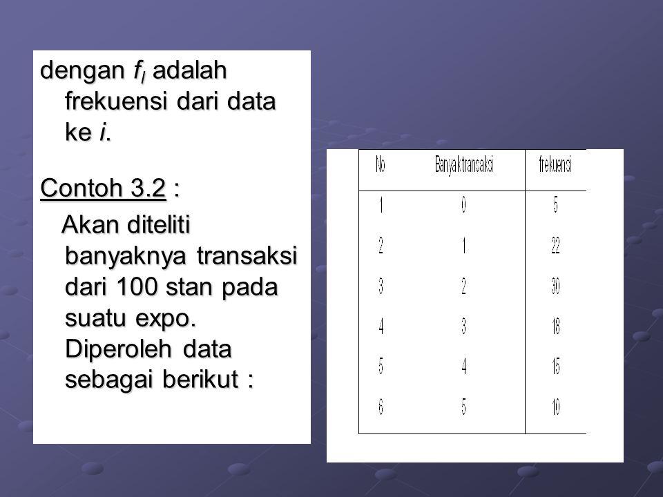 b = 44.5 p = 5 b1 = 20 - 15 = 5 b2 = 20 - 15 = 5 Mo = 44.5 + 5 {5/(5+5)} Mo = 44.5 + 2.5 Mo = 47 Jadi data yang paling sering muncul atau modusnya adalah 47.