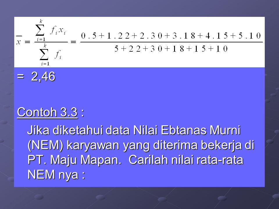 Contoh 3.5 : Dari data NEM di atas, berapa nilai yang paling sering muncul (modusnya) .