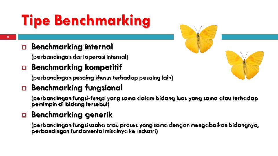 Tipe Benchmarking  Benchmarking internal (perbandingan dari operasi internal)  Benchmarking kompetitif (perbandingan pesaing khusus terhadap pesaing