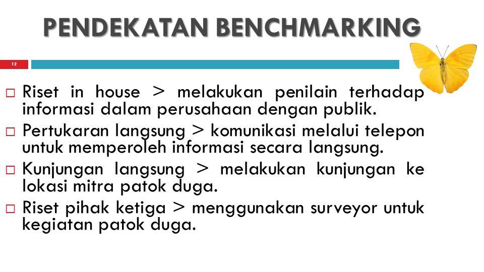 PENDEKATAN BENCHMARKING  Riset in house > melakukan penilain terhadap informasi dalam perusahaan dengan publik.  Pertukaran langsung > komunikasi me