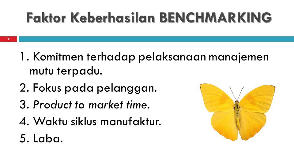 Faktor Keberhasilan BENCHMARKING 1. Komitmen terhadap pelaksanaan manajemen mutu terpadu. 2. Fokus pada pelanggan. 3. Product to market time. 4. Waktu