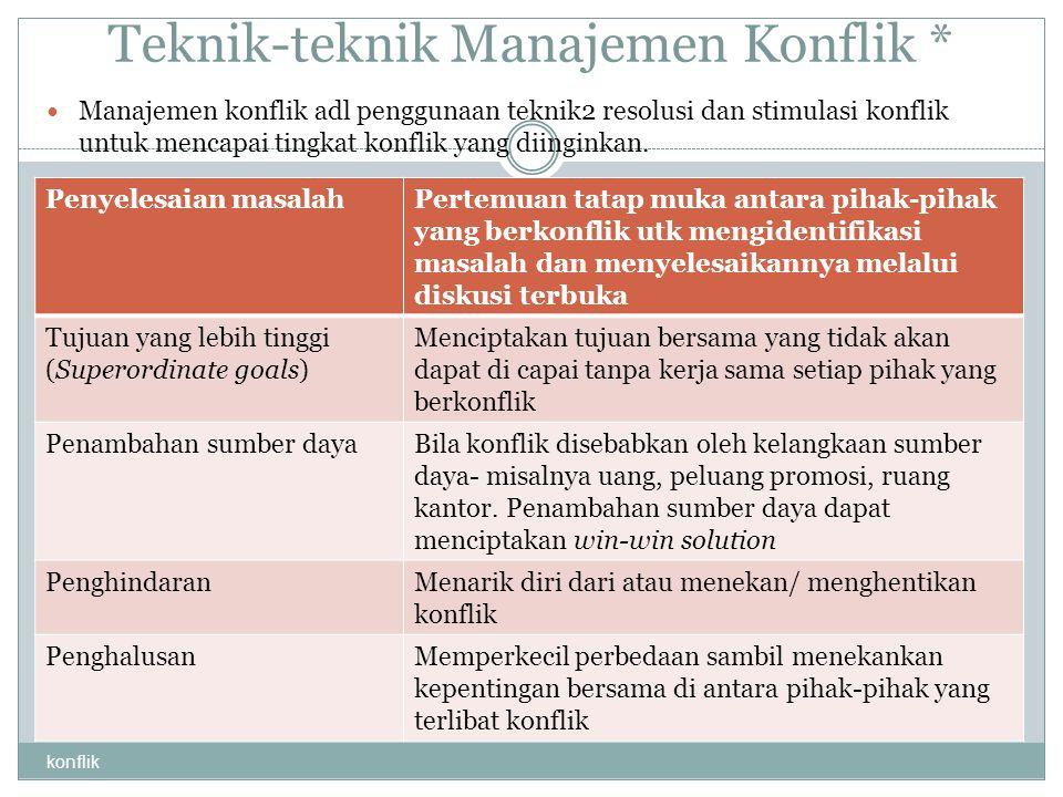 Teknik-teknik Manajemen Konflik * Manajemen konflik adl penggunaan teknik2 resolusi dan stimulasi konflik untuk mencapai tingkat konflik yang diingink