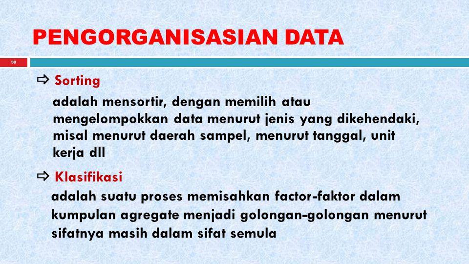 29  Raw Data adalah data dalam bentuk suatu susunan sebagaimana saat dikumpulkan  Editing adalah memeriksa dengan menyesuaikan data dengan rencana semula (apa yang diinginkan)  Koding adalah memberikan kode pada data dengan merubah kata-kata menjadi angka, misal Ya=1, Tidak=2