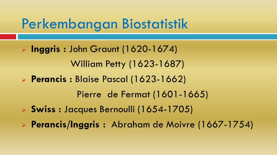 Perkembangan Biostatistik  Inggris : John Graunt (1620-1674) William Petty (1623-1687)  Perancis : Blaise Pascal (1623-1662) Pierre de Fermat (1601-1665)  Swiss : Jacques Bernoulli (1654-1705)  Perancis/Inggris : Abraham de Moivre (1667-1754)