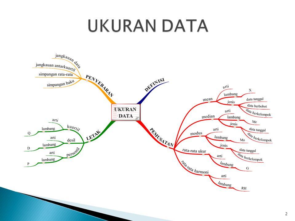  Ukuran pemusatan adalah suatu nilai tunggal yang mewakili suatu kumpulan data dan menunjukkan karakteristik dari kumpulan data tersebut.