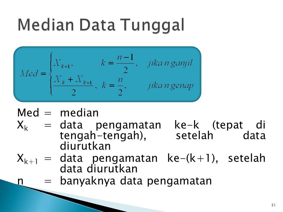  Diketahui sekumpulan data berikut: 63971257810  Data diurutkan menjadi : 12356778910  Banyaknya data pengamatan adalah genap (n=10), maka nilai mediannya adalah 32