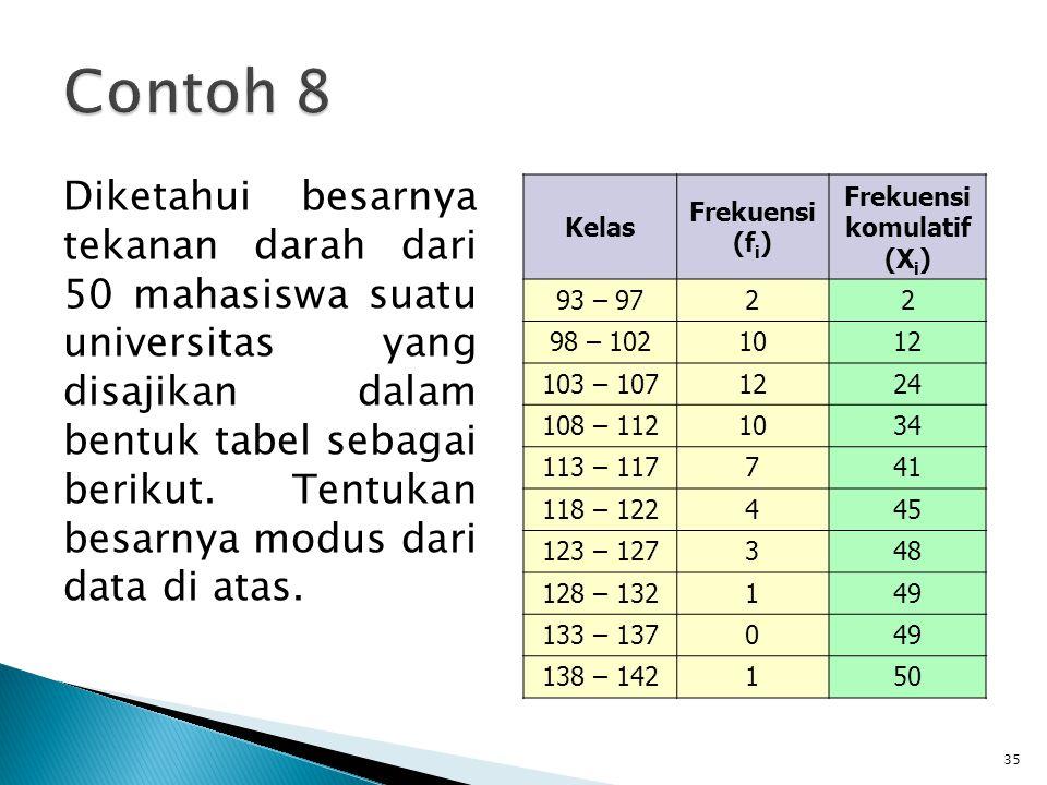  Letak median = ½ n = ½ 50 = 25  Kelas median = 108 – 112  c=5 (98 – 93)  n=50  F=24 (2 + 10 + 12)  f=10  Lo=108 – 0,5 = 107,5 36