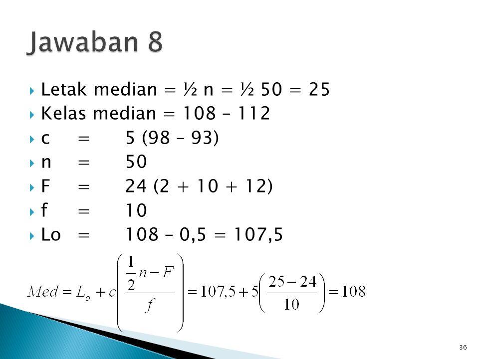  Definisi Modus adalah nilai atau kelas yang menunjukkan data yang paling sering muncul dari kelompok data.