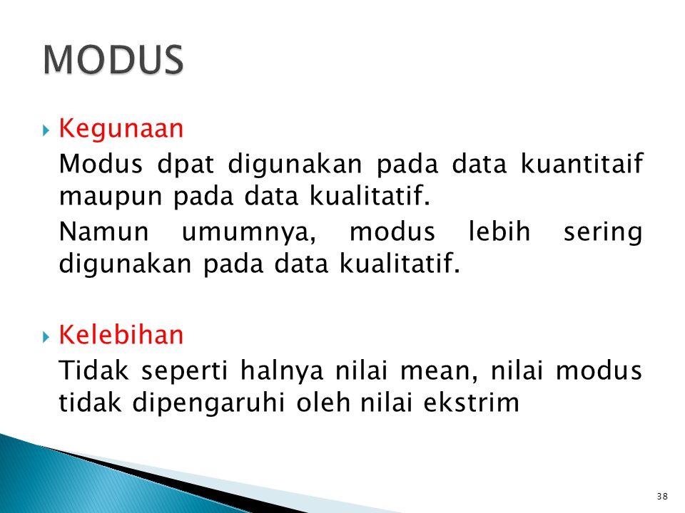  Jenis ◦ Unimodal, jika suatu distribusi data memiliki 1 modus ◦ Bimodal, jika suatu distribusi data memiliki 2 modus ◦ Multimodal, jika suatu distribusi data memiliki lebih dari 2 mod us 39