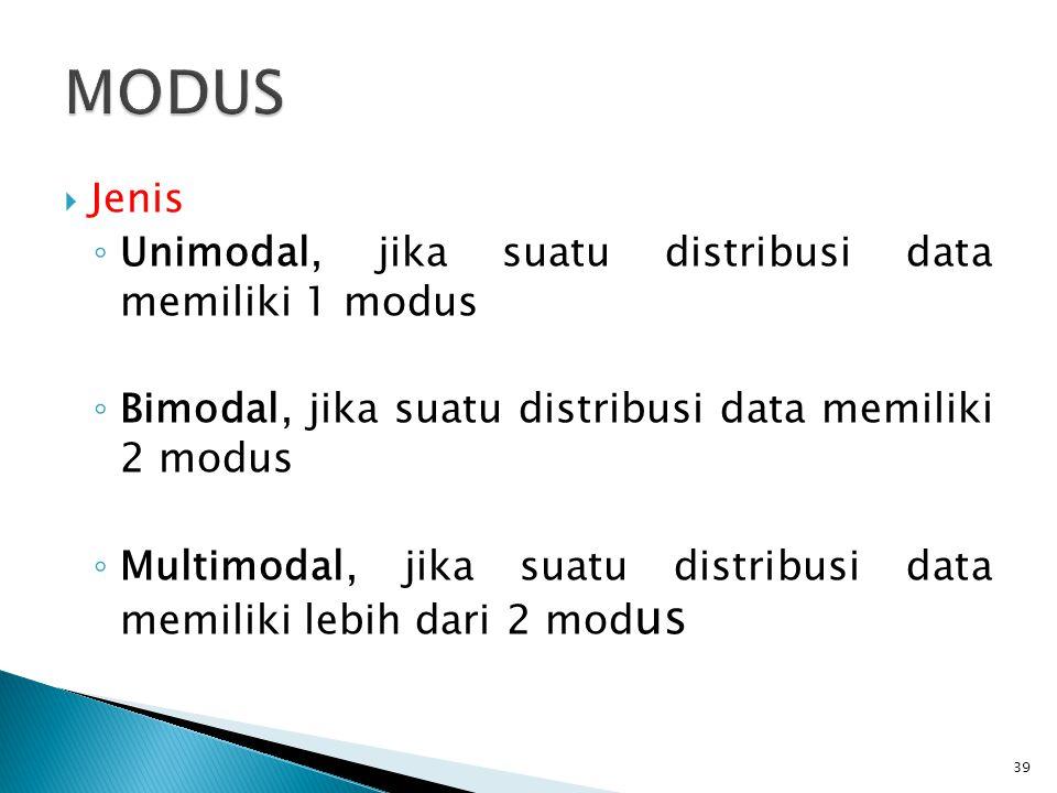Contoh: Diketahui sekumpulan data berikut: 5 4 7 9 2 1 5 3 5 7 10 Nilai modus untuk kumpulan data di atas adalah 5, karena angka 5 paling sering muncul dibanding dengan lainnya (= 3 kali muncul).