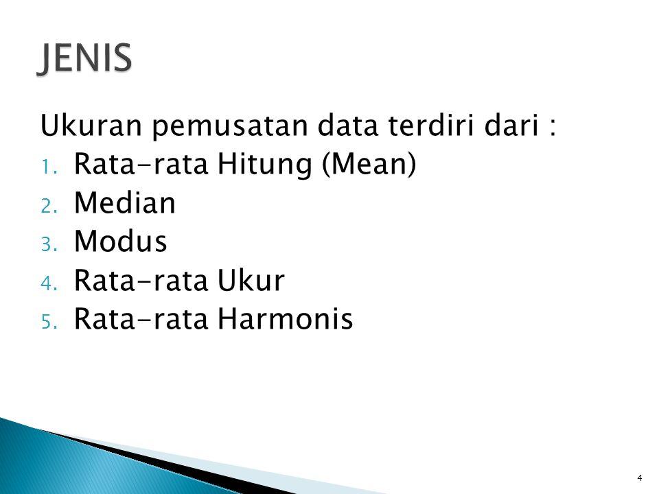  Definisi Mean adalah nilai yang mewakili himpunan atau sekelompok data.