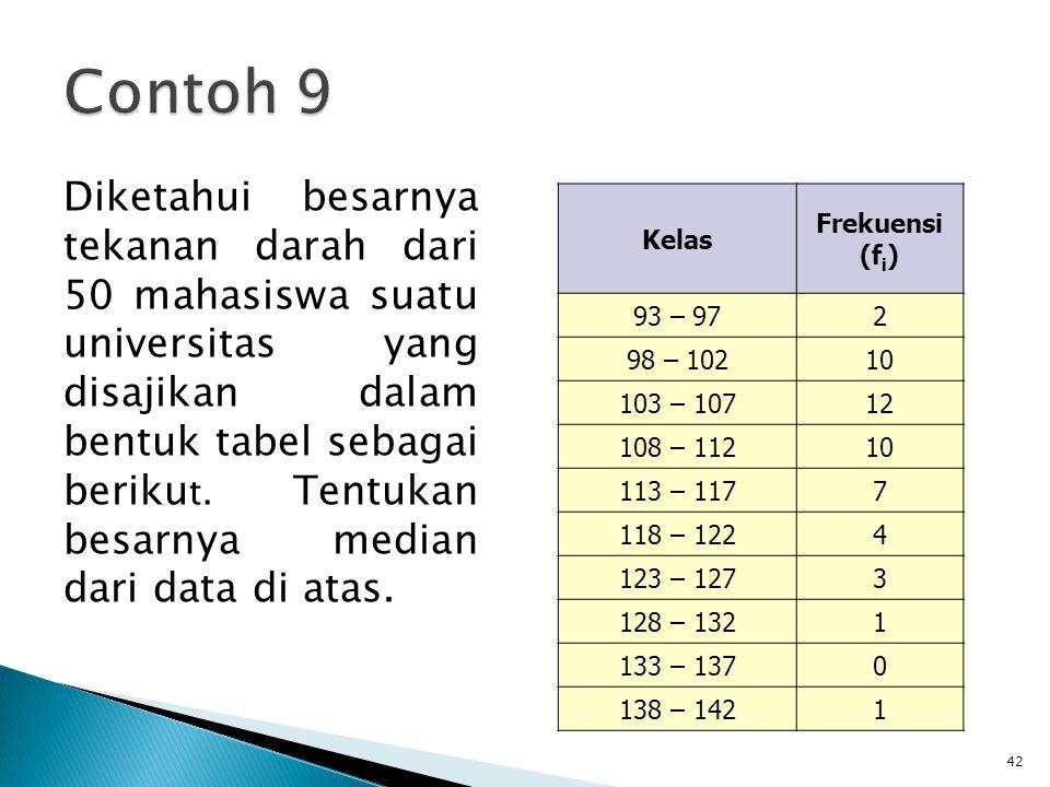  Letak modus =13  Kelas median = 103 – 107  c=5 (98 – 93)  n=50  b 1 =2 (12 – 10)  atas  b 2 =2 (12 – 10)  bawah  Lo=103 – 0,5 = 102,5 43