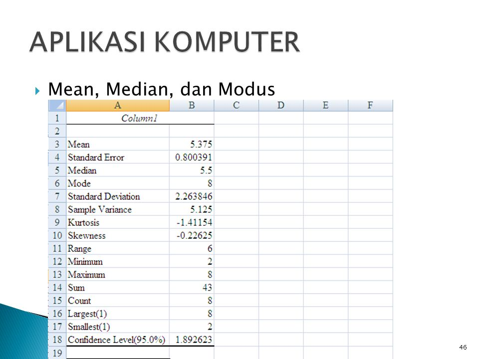  Mean, Median, dan Modus 46