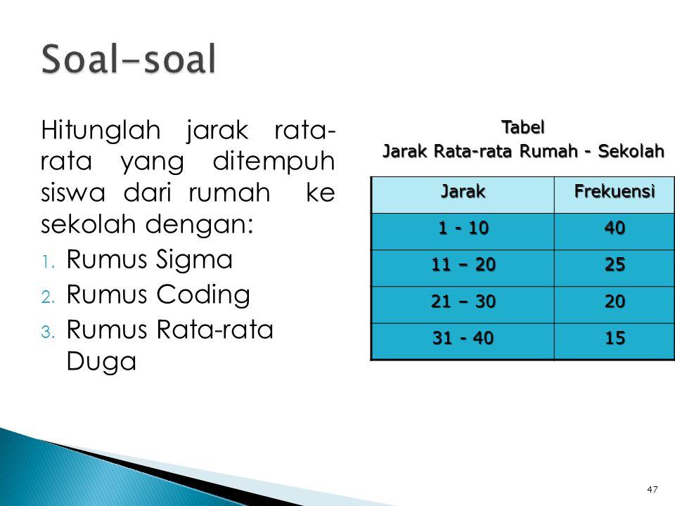 Berikut ini data nilai 50 mahasiswa suatu sekolah.