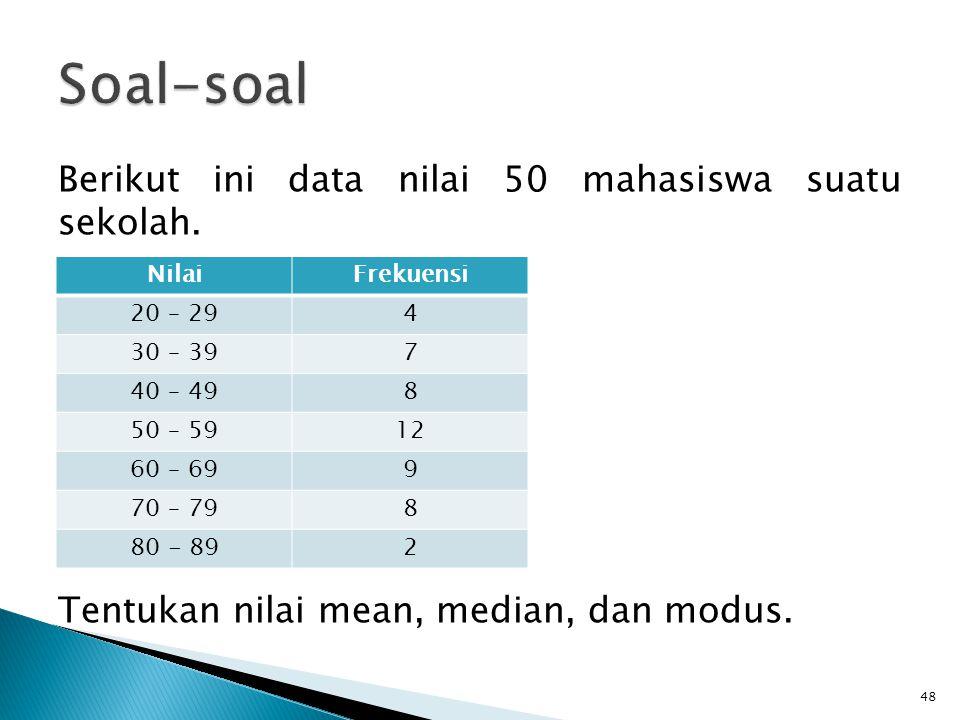 Berikut ini data nilai 50 mahasiswa suatu sekolah. Tentukan nilai mean, median, dan modus. 48 NilaiFrekuensi 20 – 294 30 – 397 40 – 498 50 – 5912 60 –