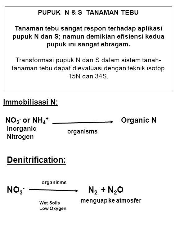 PUPUK N & S TANAMAN TEBU Tanaman tebu sangat respon terhadap aplikasi pupuk N dan S; namun demikian efisiensi kedua pupuk ini sangat ebragam.