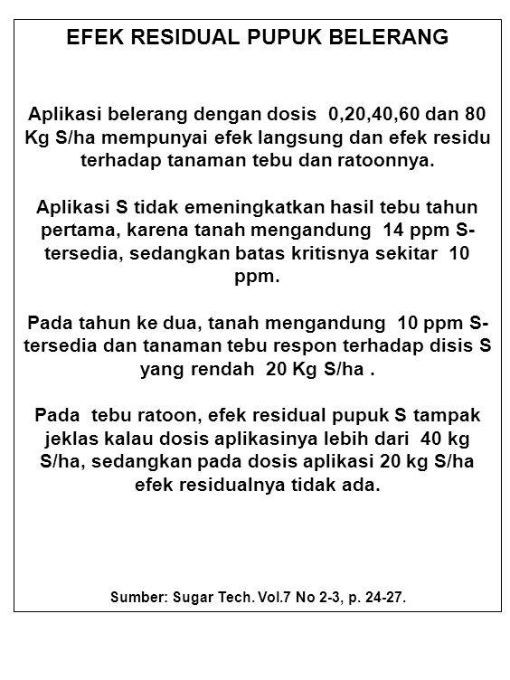 EFEK RESIDUAL PUPUK BELERANG Aplikasi belerang dengan dosis 0,20,40,60 dan 80 Kg S/ha mempunyai efek langsung dan efek residu terhadap tanaman tebu dan ratoonnya.