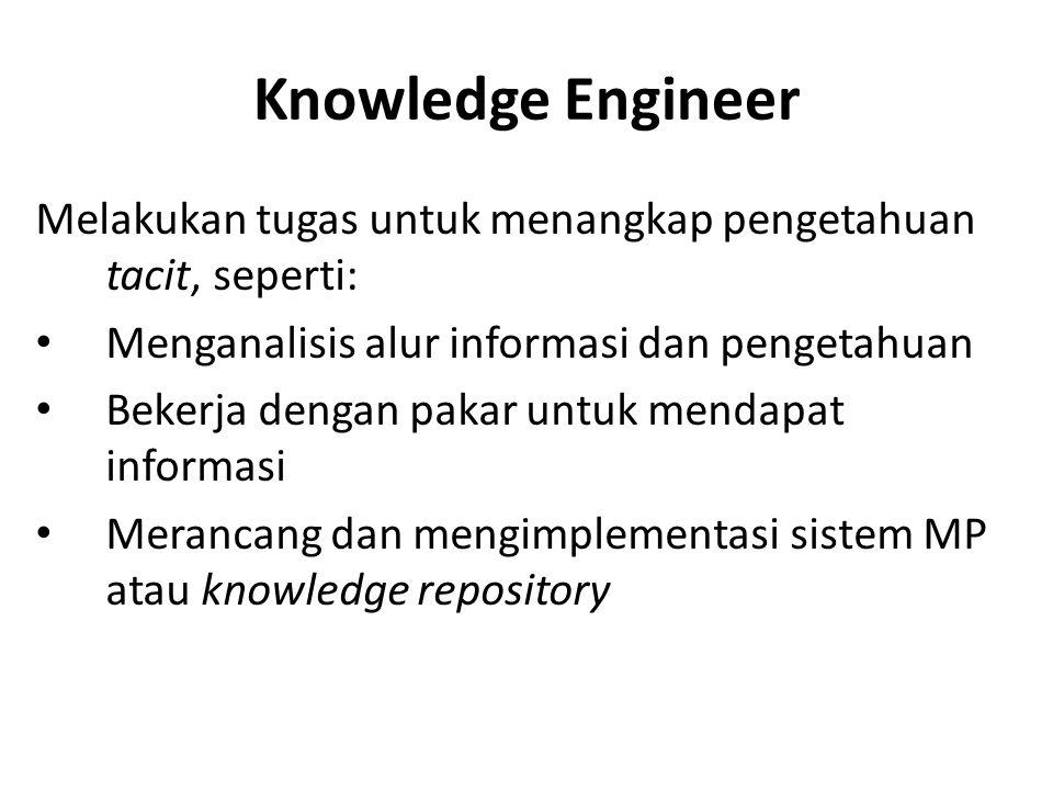 Pakar/Expert Pakar yang akan diekstrak pengetahuannya harus dapat: Menjelaskan pengetahuan penting dan know- how Introspektif dan sabar Memiliki keahlian komunikasi yang efektif