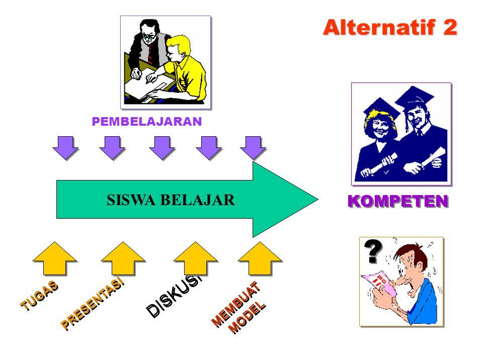 Alternatif 2 TUGAS PRESENTASI DISKUSI MEMBUAT MODEL MEMBUAT MODEL PEMBELAJARAN KOMPETEN .