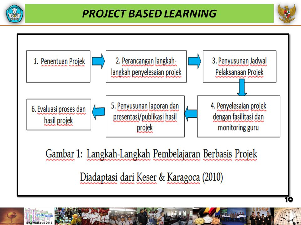 PROJECT BASED LEARNING 10