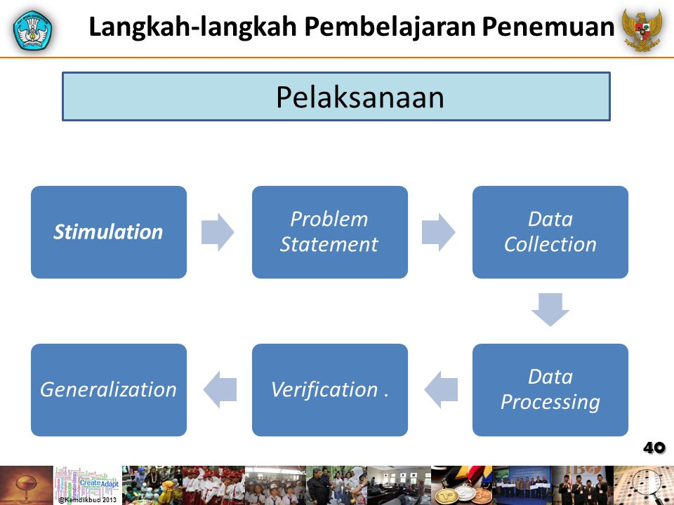 Langkah-langkah Pembelajaran Penemuan Stimulation Problem Statement Data Collection Data Processing Verification. Generalization 40 Pelaksanaan