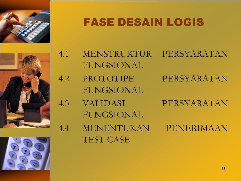 19 FASE DESAIN LOGIS 4.1MENSTRUKTUR PERSYARATAN FUNGSIONAL 4.2PROTOTIPE PERSYARATAN FUNGSIONAL 4.3VALIDASI PERSYARATAN FUNGSIONAL 4.4MENENTUKAN PENERI
