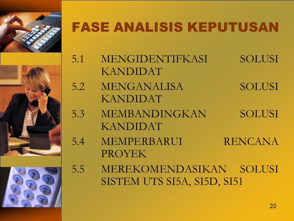 20 FASE ANALISIS KEPUTUSAN 5.1MENGIDENTIFKASI SOLUSI KANDIDAT 5.2MENGANALISA SOLUSI KANDIDAT 5.3MEMBANDINGKAN SOLUSI KANDIDAT 5.4MEMPERBARUI RENCANA P