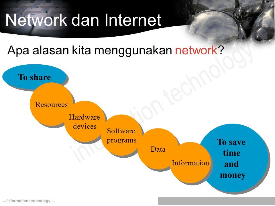 Network dan Internet Apa alasan kita menggunakan network.