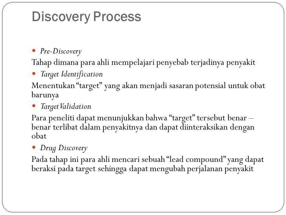 """Discovery Process Pre-Discovery Tahap dimana para ahli mempelajari penyebab terjadinya penyakit Target Identification Menentukan """"target"""" yang akan me"""