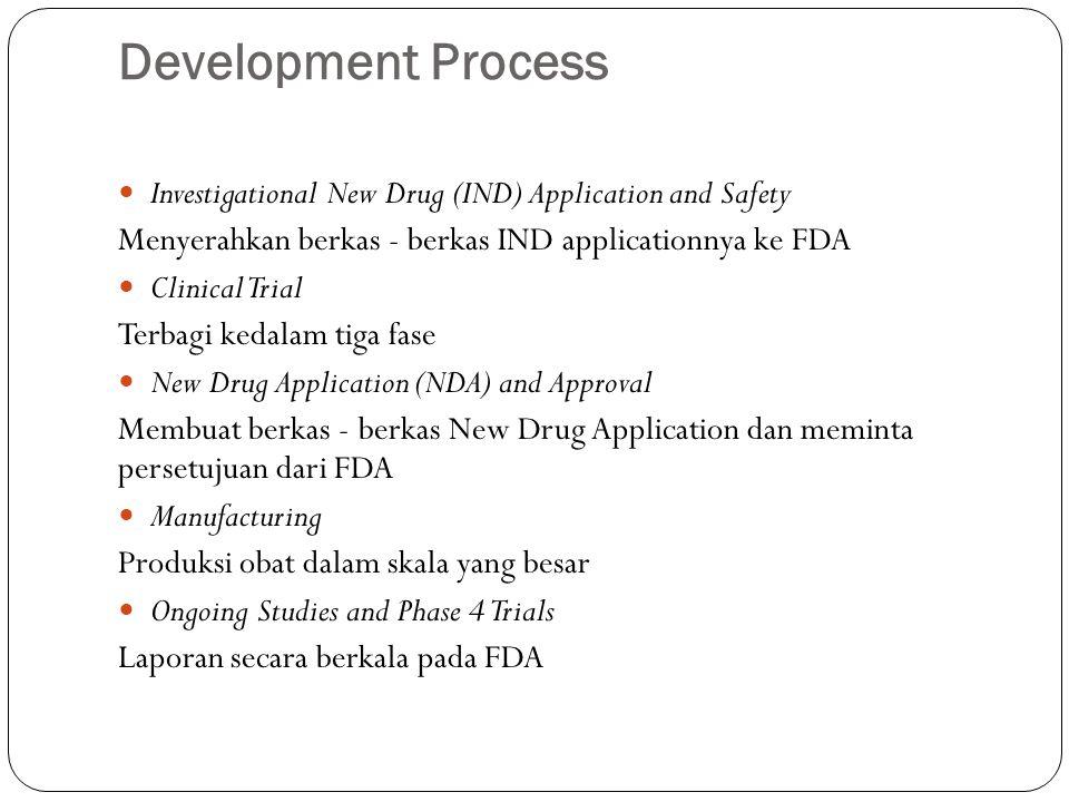 Development Process Investigational New Drug (IND) Application and Safety Menyerahkan berkas - berkas IND applicationnya ke FDA Clinical Trial Terbagi